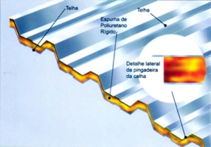 telha-termoacustica1